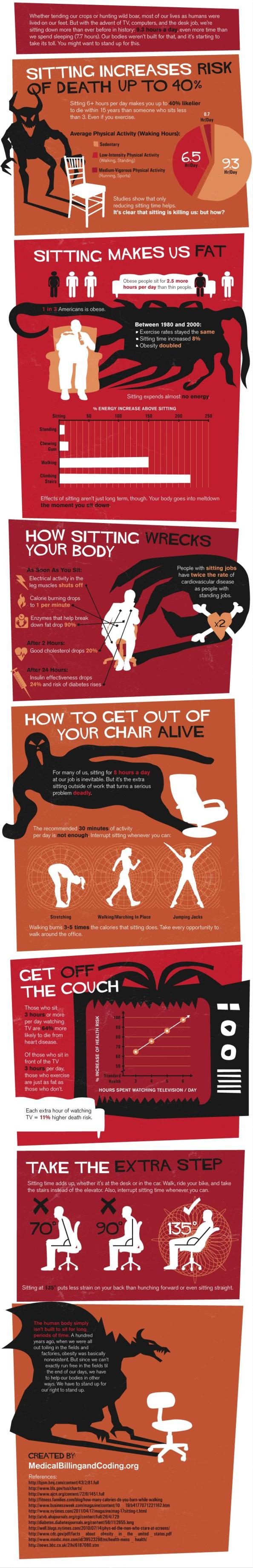 sitting-is-killing-you_body